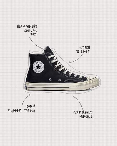 Converse shoes.