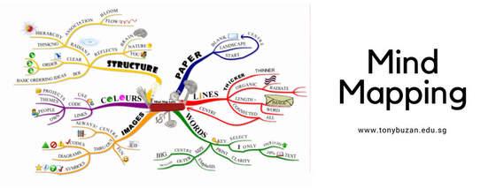 Tony Buzan Learning Centre - Mind Mapping.
