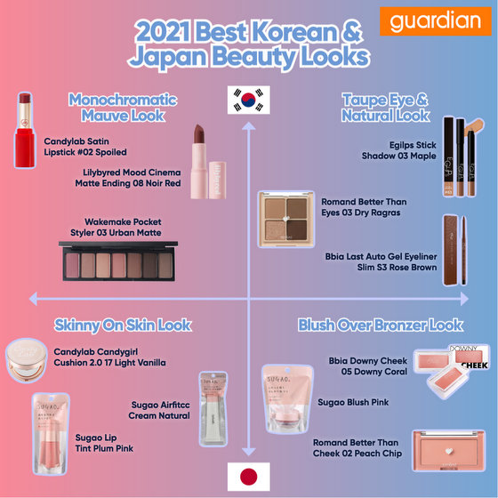 Guardian Pharmacy & Health and Beauty Stores in Singapore - Korean & Japanese Beauty Products,