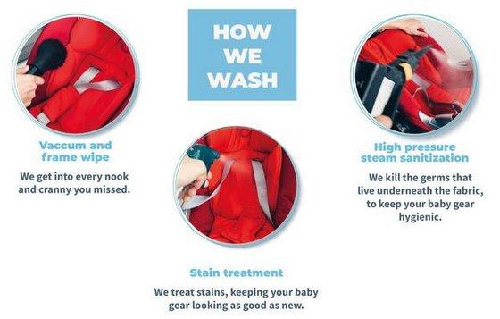 Baby Car Seat Cleaning Service in Singapore - PramWash.