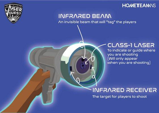 Laser Tag Game Gun - Front View.