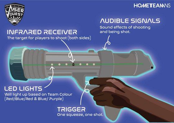 Laser Tag Game Gun - Side View.